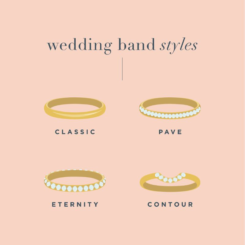 engagement ring and wedding band styles
